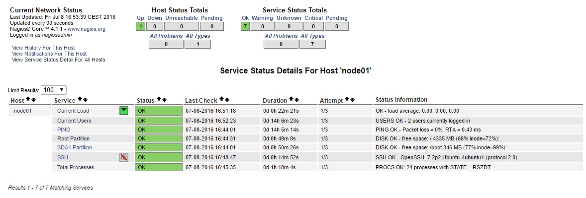 How to monitor an ubuntu Servers using Nagios core 4 x